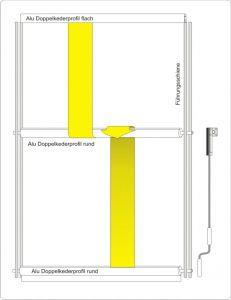 Rollvorhang mit mittlerem Kurbelrohr